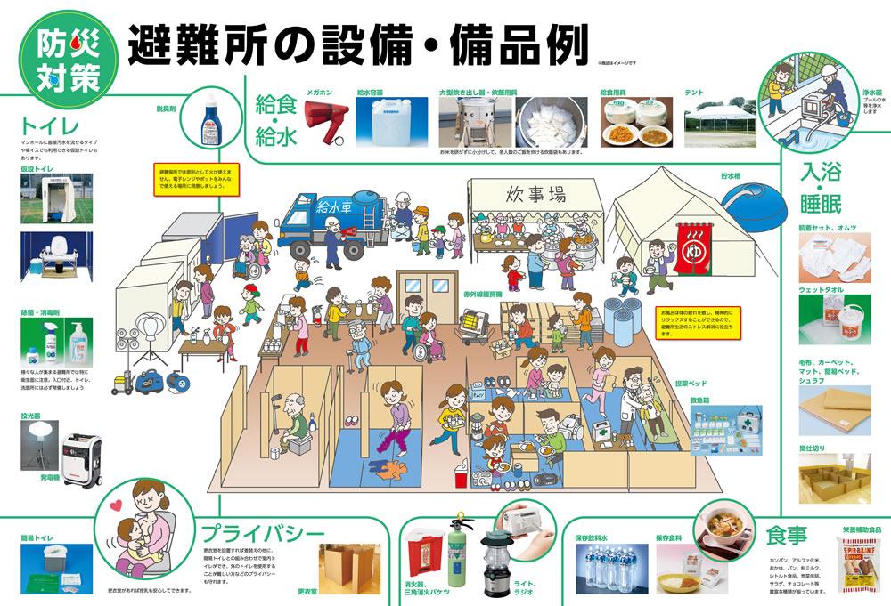 27.あさイチ!避難所生活!実際どんな感じなの?特別編!