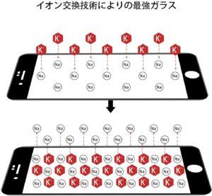 iPhone SE2保護フィルム4