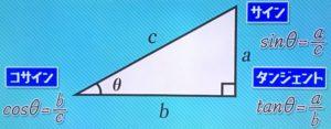 三角関数1